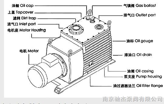 2xz-4型旋片式真空泵结构图