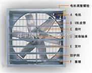 方形負壓風機系列