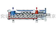 SMH高压三螺杆泵,螺杆泵,三螺杆泵,
