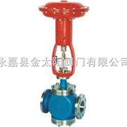 ZMAP 型單座氣動薄膜調節閥、ZMAN 型雙座氣動薄膜調節閥